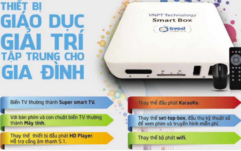 smart-tv-box-vnpt-technology